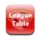 Southampton FC league standings from the Daily Echo