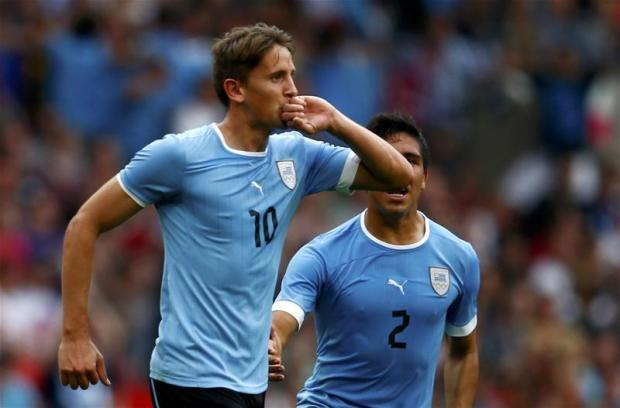 Daily Echo: Gaston Ramirez