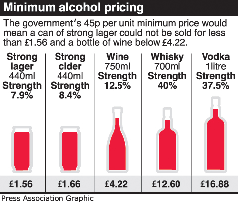 Minimum alcohol prices